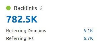 servpro backlinks