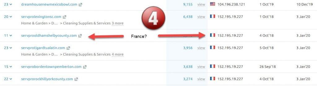France IP